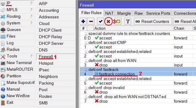 Правило fasttrack connection в фаерволе MikroTik